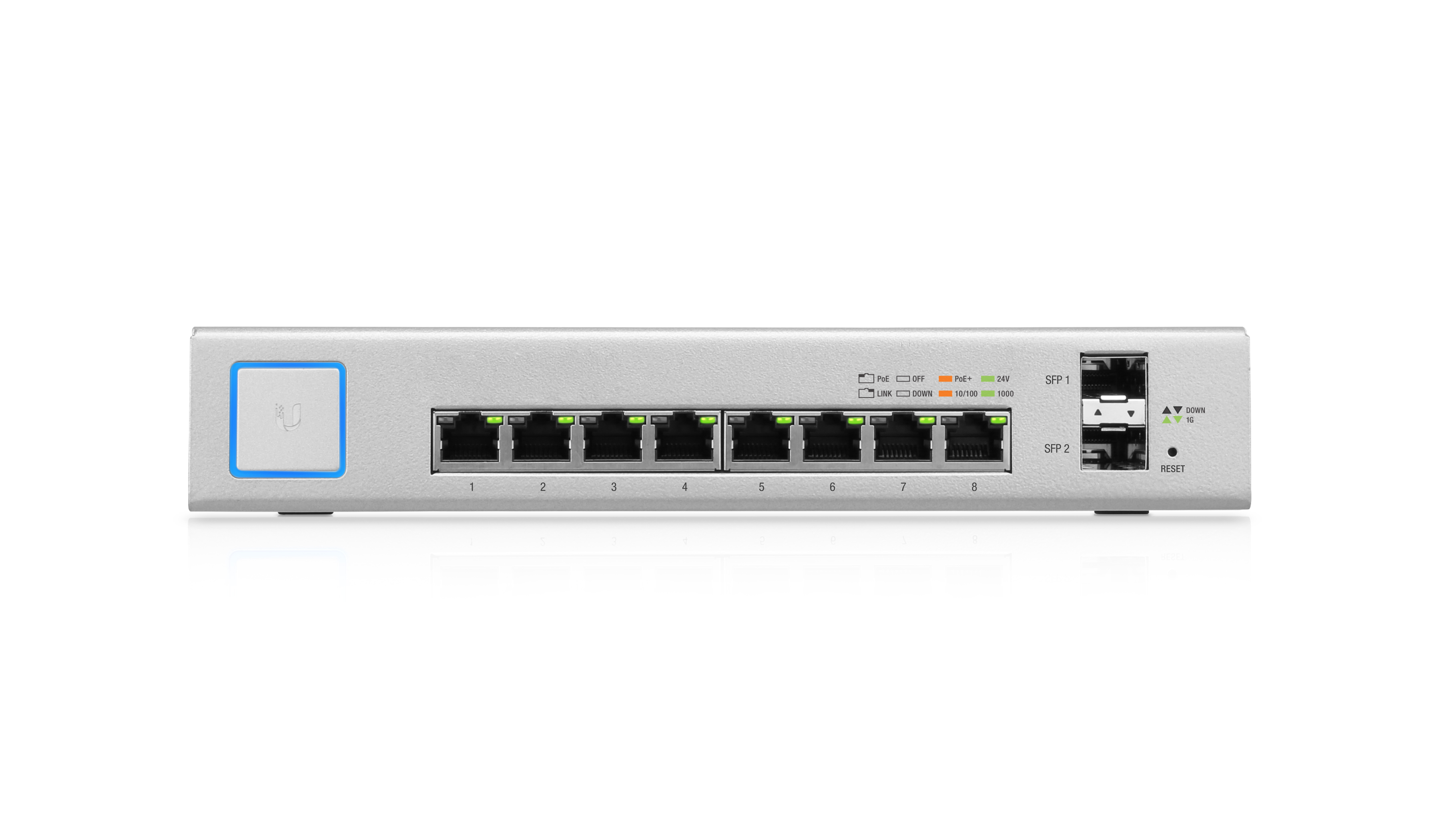 UniFi Switch 8 150W