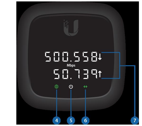 UFiber Nano G (UF-NANO) 8